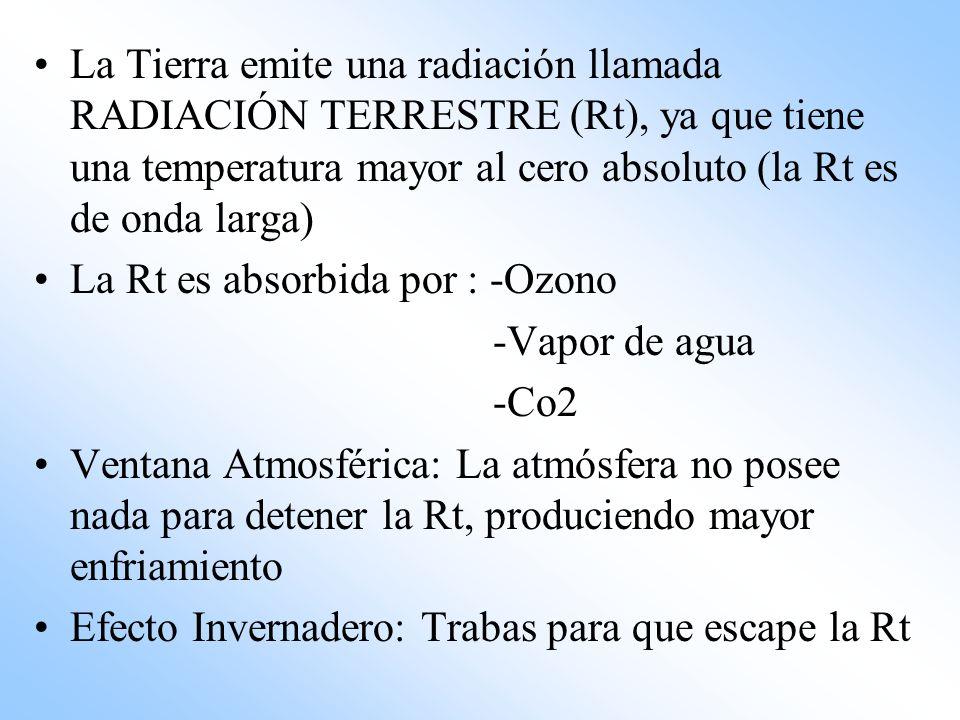 La Tierra emite una radiación llamada RADIACIÓN TERRESTRE (Rt), ya que tiene una temperatura mayor al cero absoluto (la Rt es de onda larga)