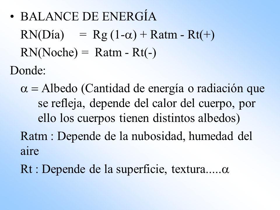 BALANCE DE ENERGÍA RN(Día) = Rg (1-a) + Ratm - Rt(+) RN(Noche) = Ratm - Rt(-) Donde: