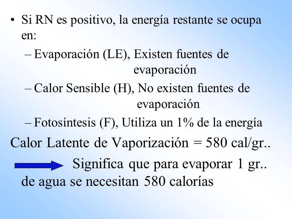 Calor Latente de Vaporización = 580 cal/gr..