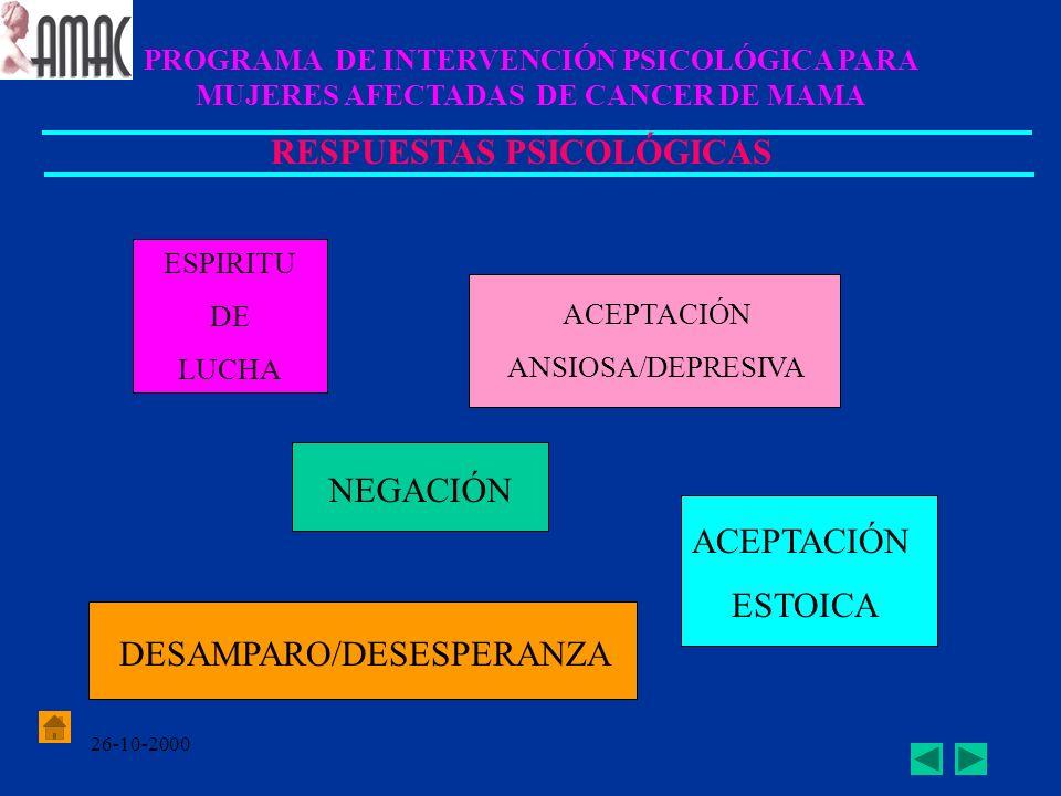 RESPUESTAS PSICOLÓGICAS