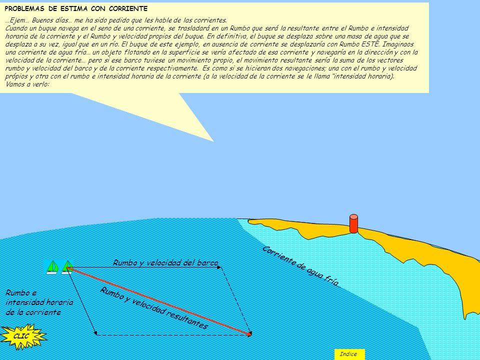 Rumbo y velocidad del barco Corriente de agua fría…