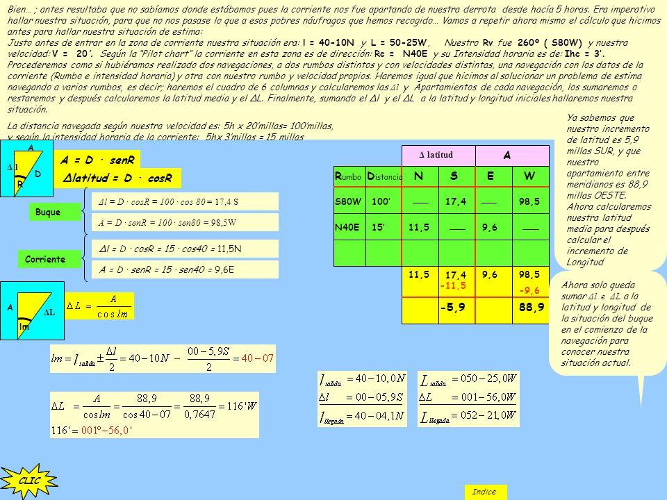 A = D · senR A Rumbo Distancia N S E W -5,9 88,9