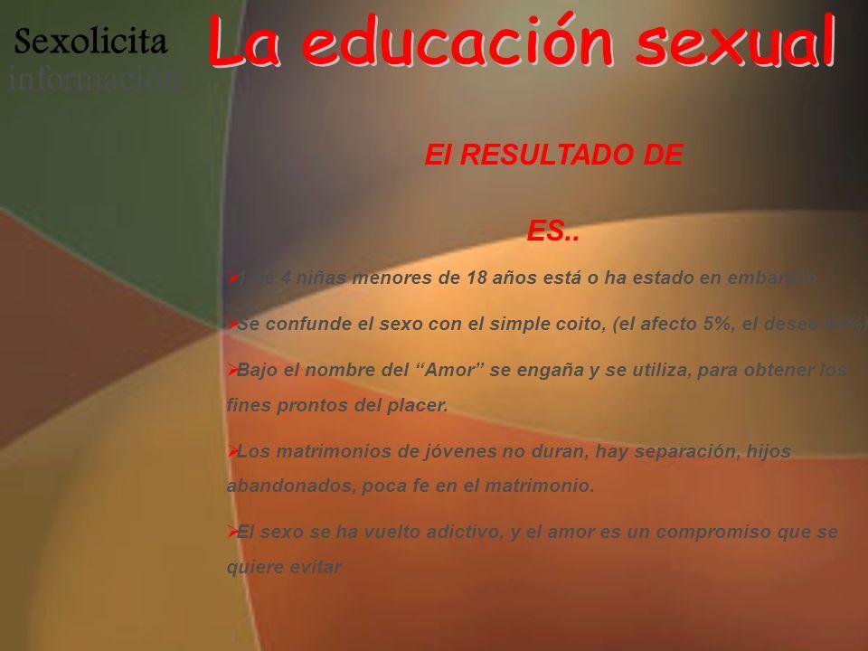La educación sexual Sexolicita información El RESULTADO DE ES..