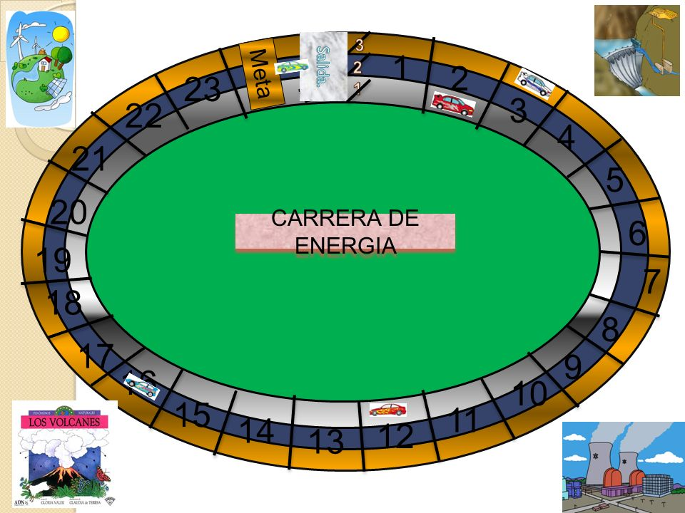 3 Salida. 1 Meta 2 2 23 1 3 22 4 21 5 20 6 CARRERA DE ENERGIA 19 7 18 8 17 9 16 10 15 11 14 12 13