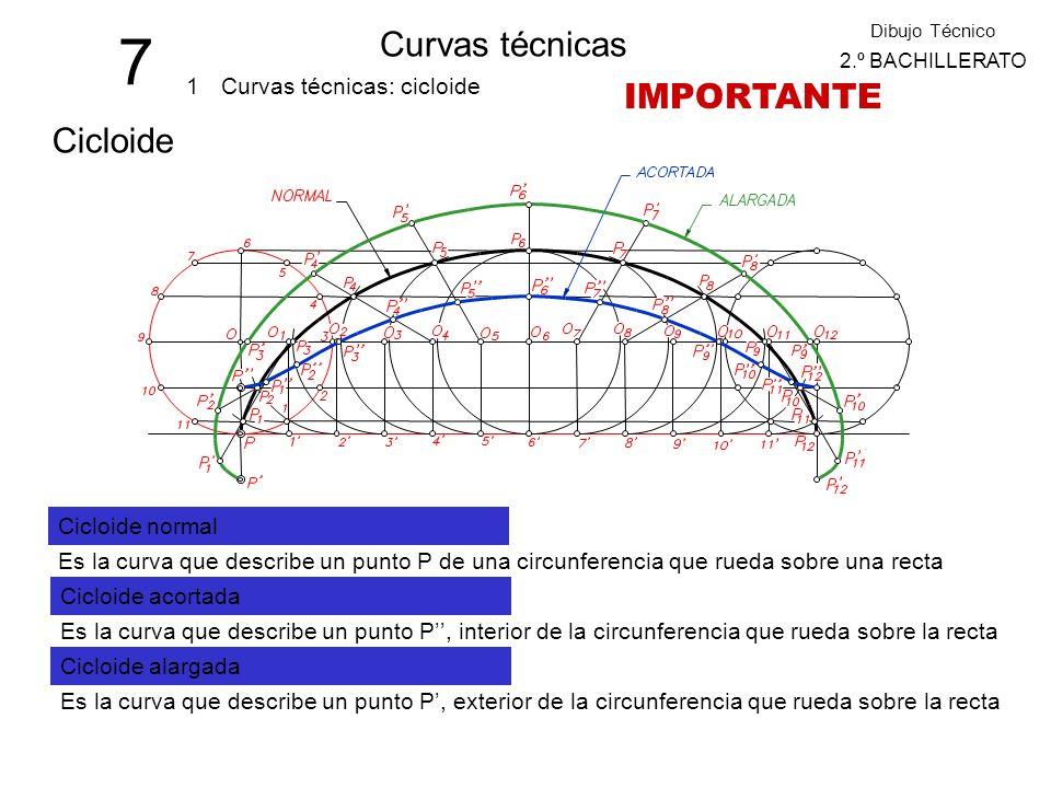 7 Curvas técnicas IMPORTANTE Cicloide 1 Curvas técnicas: cicloide