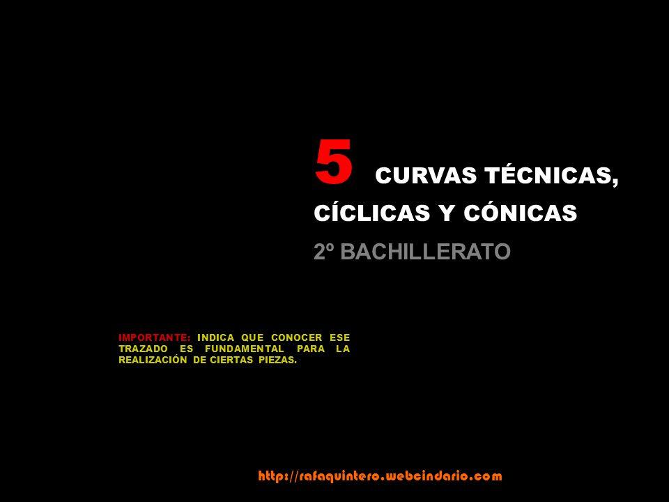 5 CURVAS TÉCNICAS, CÍCLICAS Y CÓNICAS