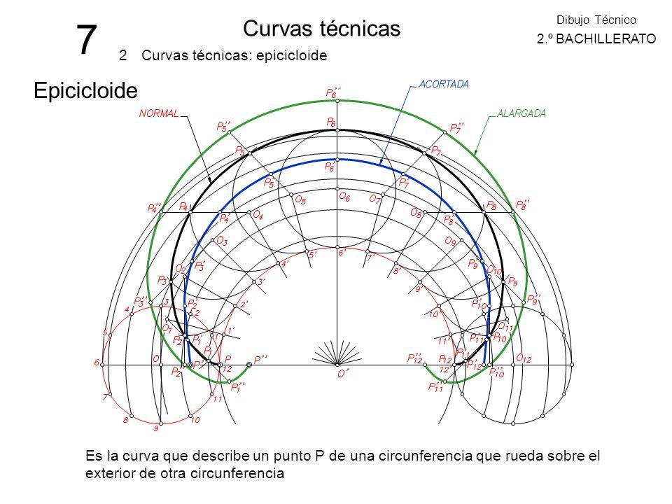 7 Curvas técnicas Epicicloide 2 Curvas técnicas: epicicloide
