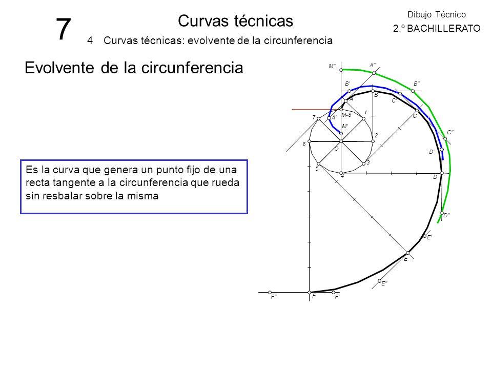 7 Curvas técnicas Evolvente de la circunferencia 4