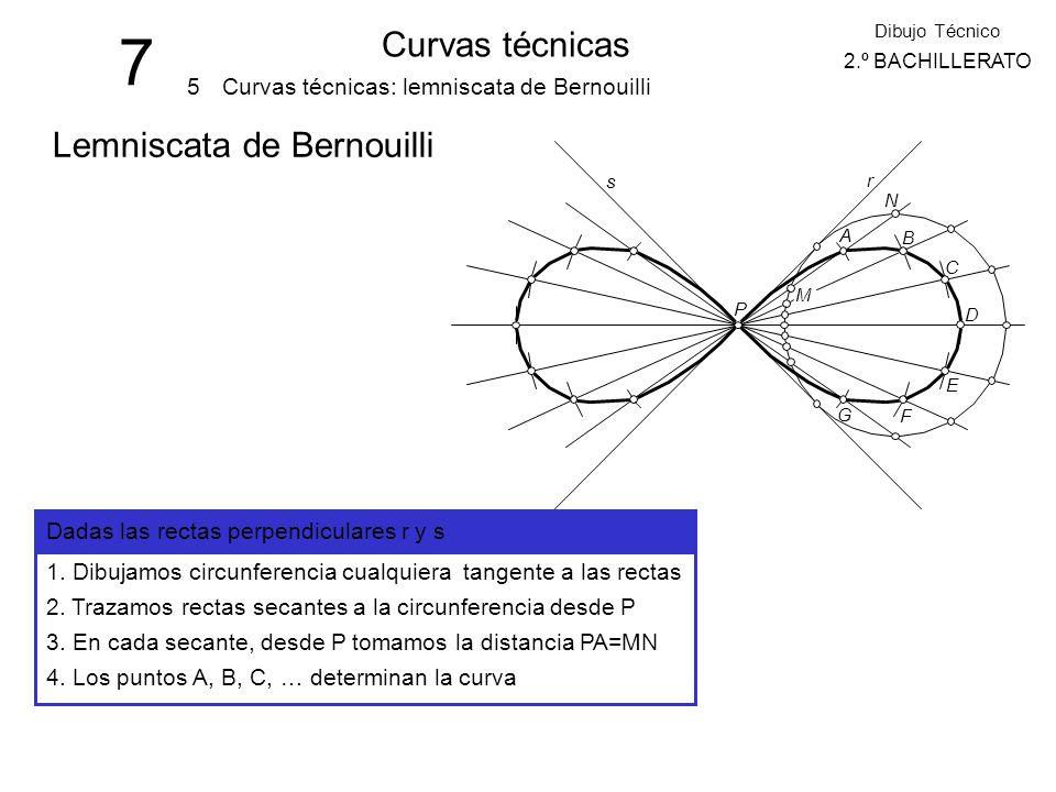 7 Curvas técnicas Lemniscata de Bernouilli 5