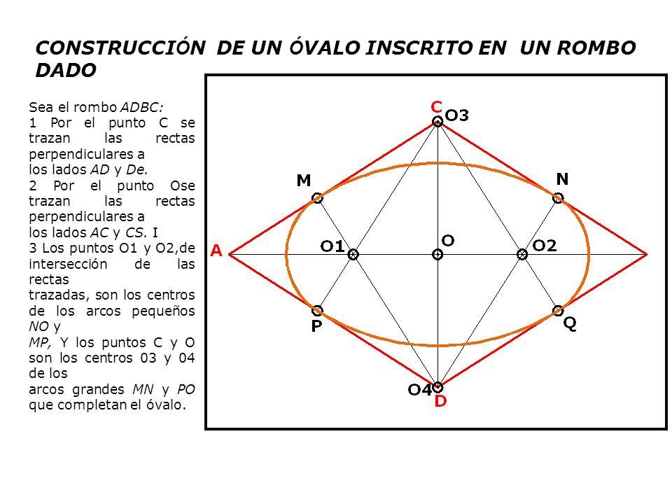 CONSTRUCCIÓN DE UN ÓVALO INSCRITO EN UN ROMBO DADO