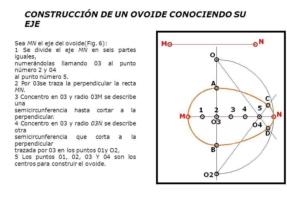 CONSTRUCCIÓN DE UN OVOIDE CONOCIENDO SU EJE