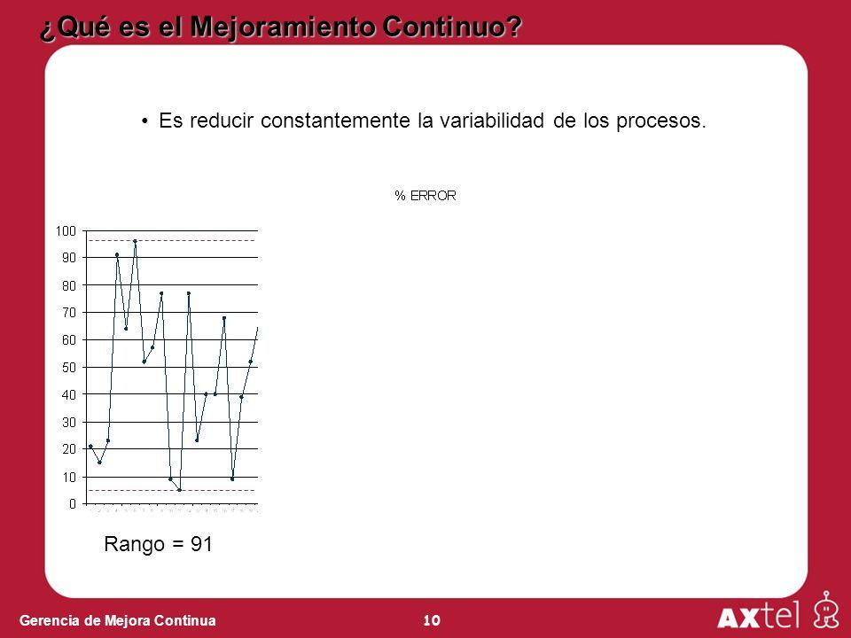 Es reducir constantemente la variabilidad de los procesos.