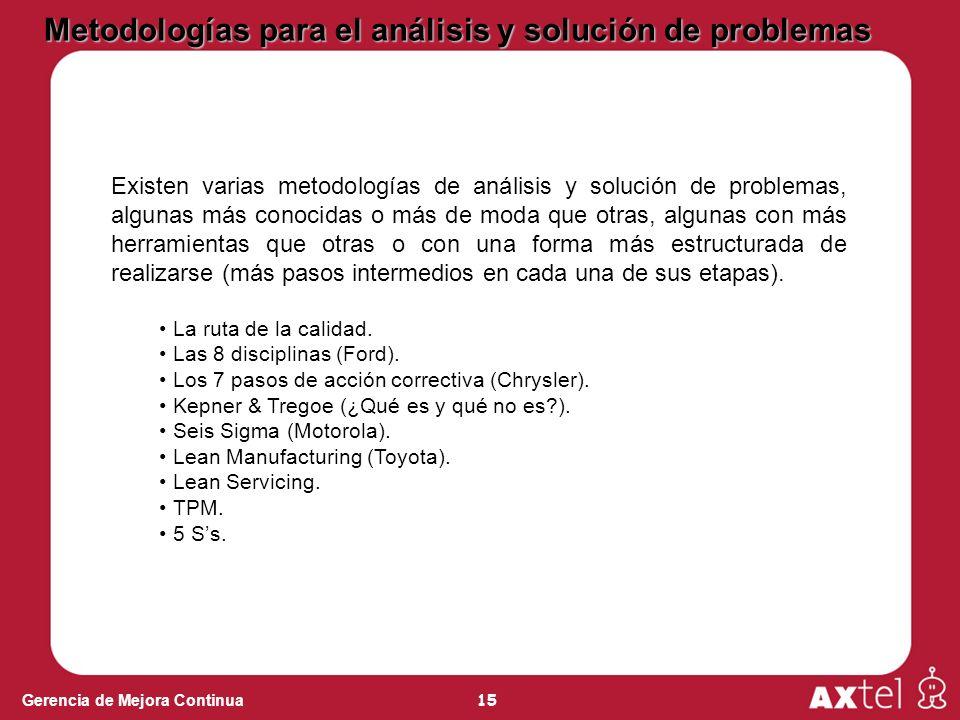 Metodologías para el análisis y solución de problemas