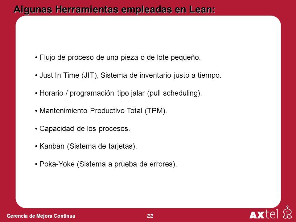 Algunas Herramientas empleadas en Lean: