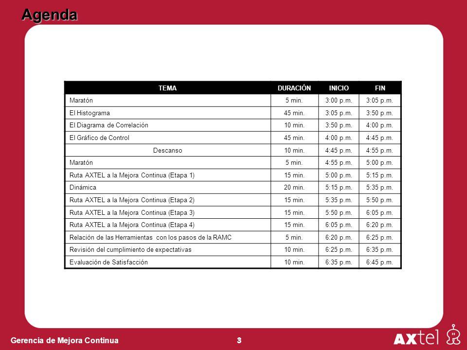 Agenda TEMA DURACIÓN INICIO FIN Maratón 5 min. 3:00 p.m. 3:05 p.m.