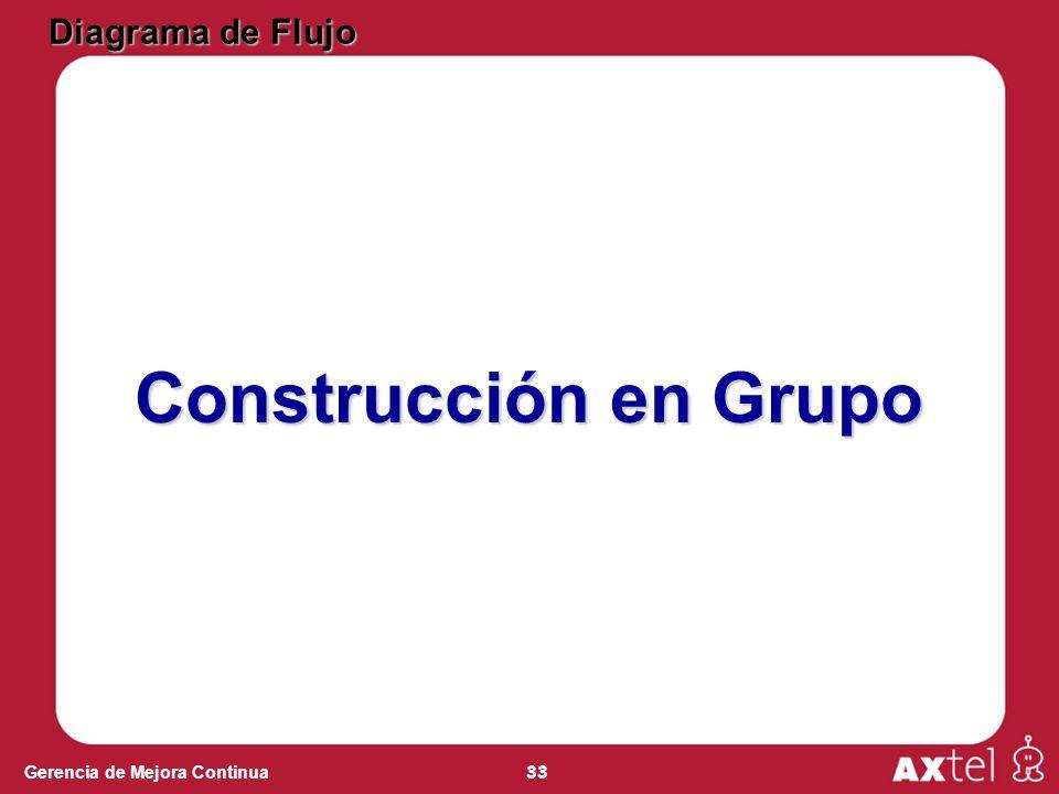 Diagrama de Flujo Construcción en Grupo