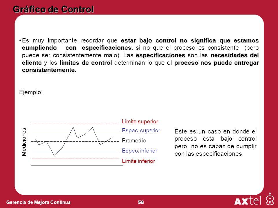 Gráfico de Control