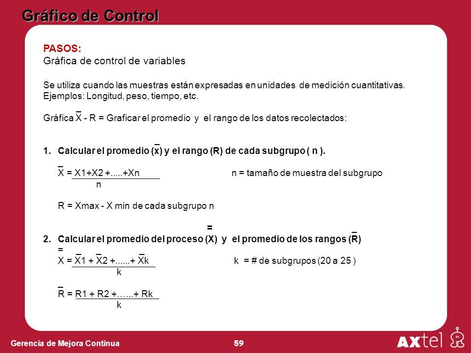 Gráfico de Control PASOS: Gráfica de control de variables