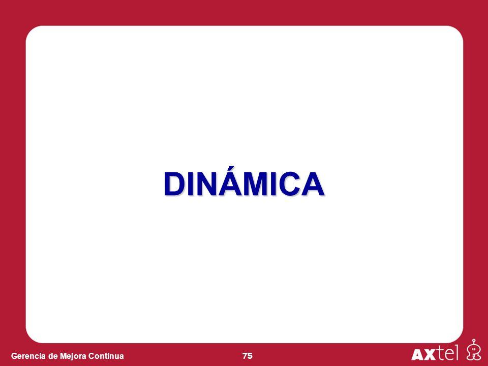 DINÁMICA