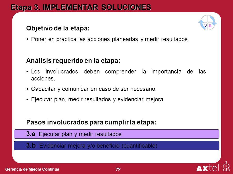 Etapa 3. IMPLEMENTAR SOLUCIONES