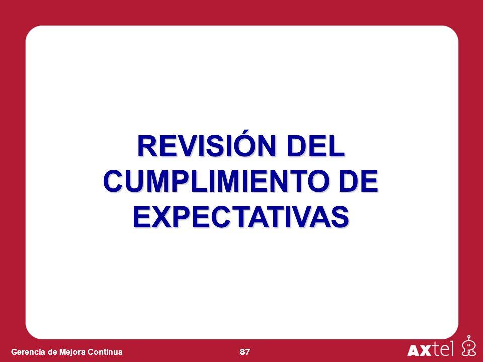 REVISIÓN DEL CUMPLIMIENTO DE EXPECTATIVAS