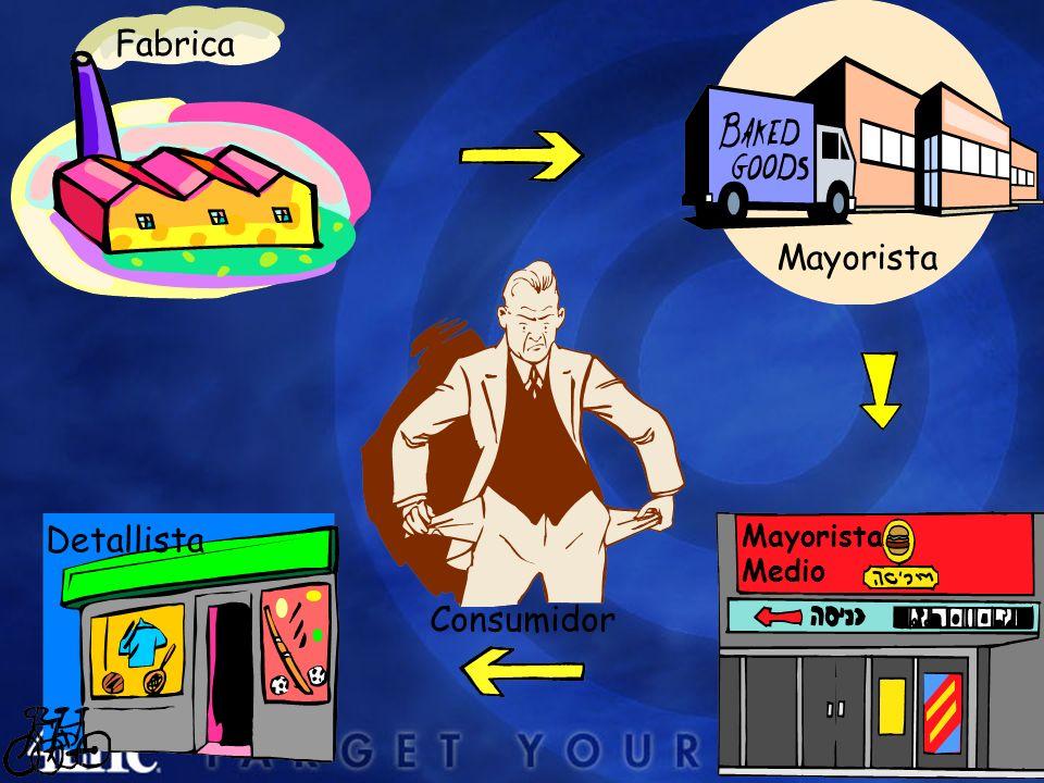 Fabrica Mayorista Consumidor Detallista Mayorista Medio