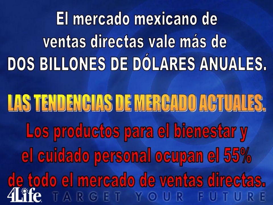 LAS TENDENCIAS DE MERCADO ACTUALES.