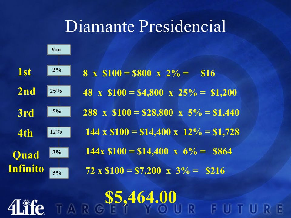 Diamante Presidencial
