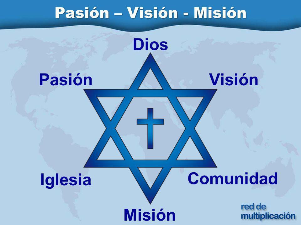 Pasión – Visión - Misión