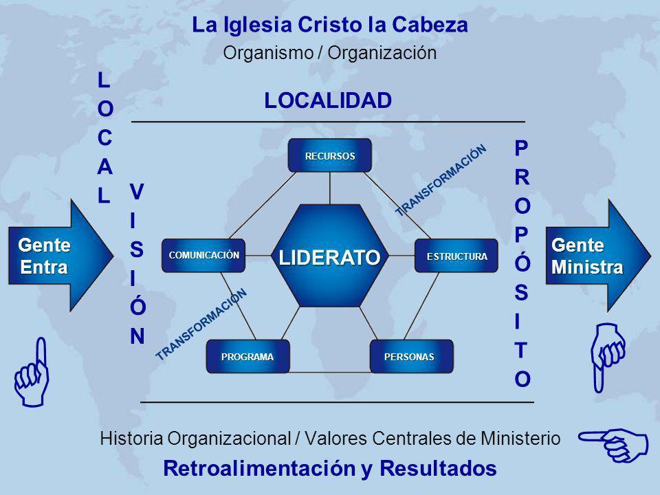 La Iglesia Cristo la Cabeza Organismo / Organización