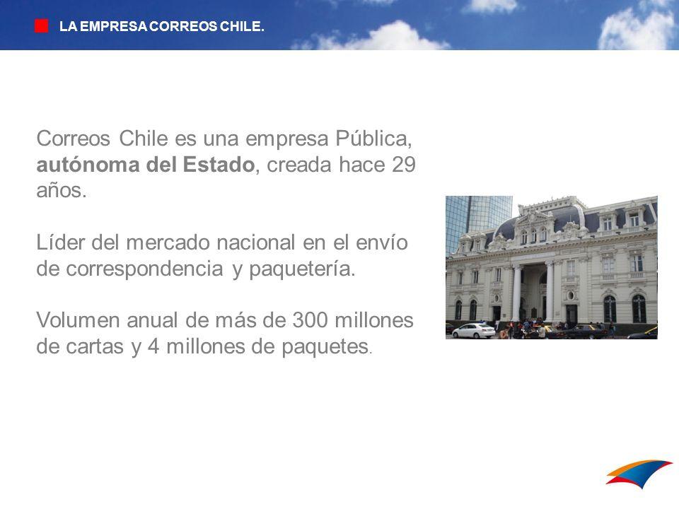 LA EMPRESA CORREOS CHILE.