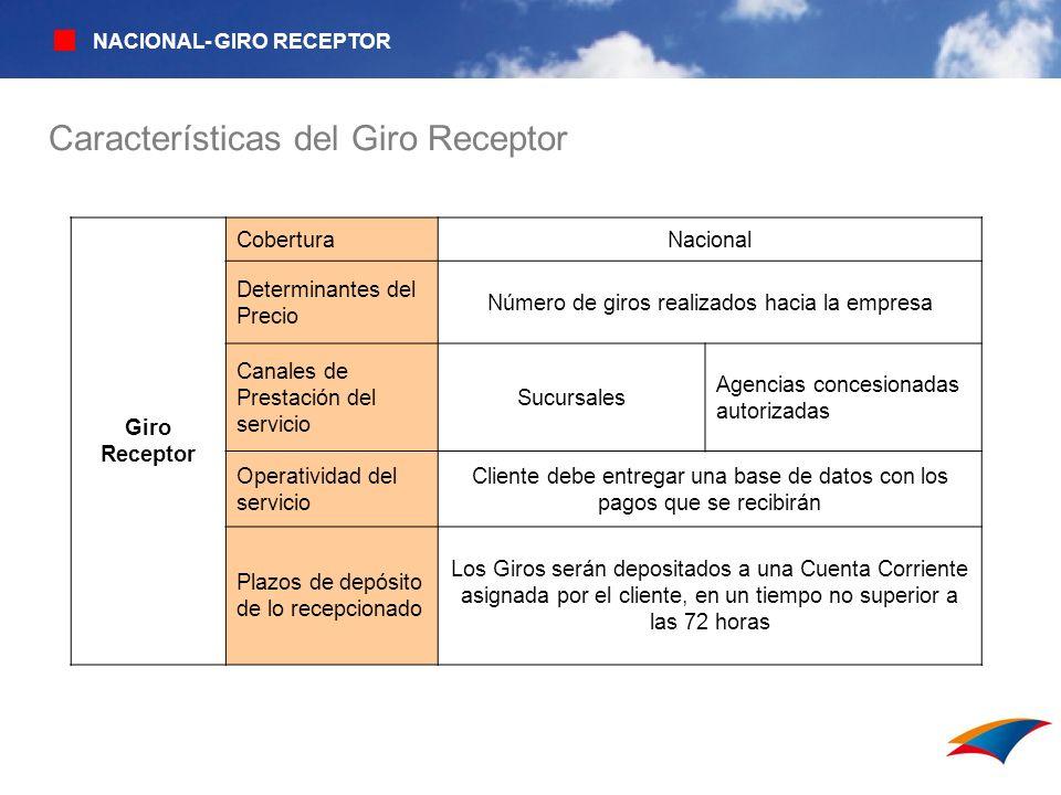 Características del Giro Receptor