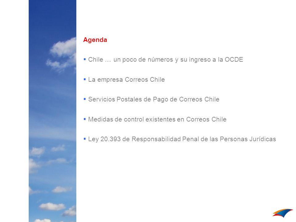 Agenda Chile … un poco de números y su ingreso a la OCDE. La empresa Correos Chile. Servicios Postales de Pago de Correos Chile.