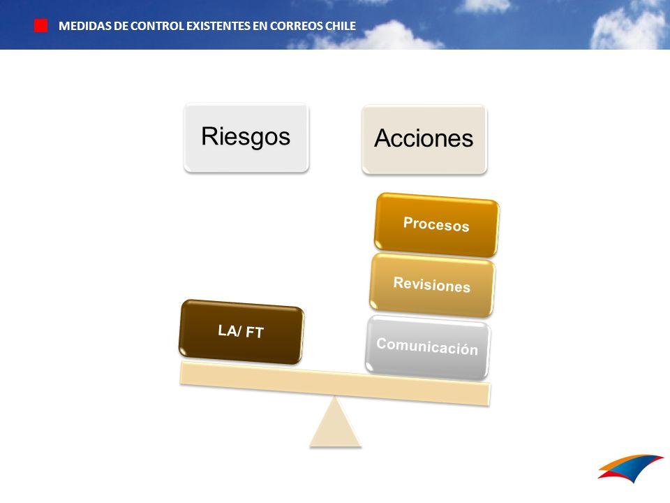 LA/ FT MEDIDAS DE CONTROL EXISTENTES EN CORREOS CHILE 28 28 Riesgos