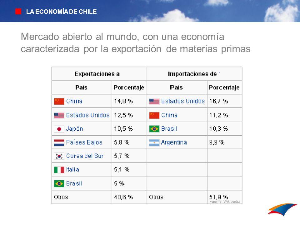 LA ECONOMÍA DE CHILE Mercado abierto al mundo, con una economía caracterizada por la exportación de materias primas.