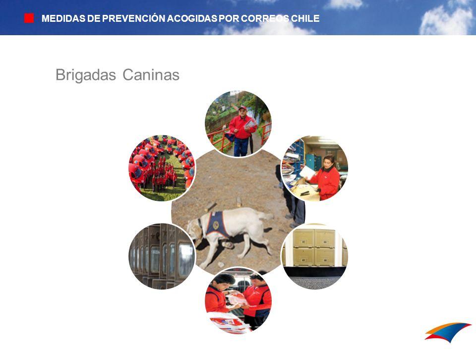MEDIDAS DE PREVENCIÓN ACOGIDAS POR CORREOS CHILE