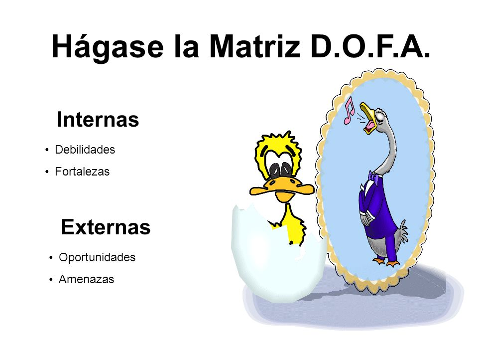 Hágase la Matriz D.O.F.A. Internas Externas Debilidades Fortalezas