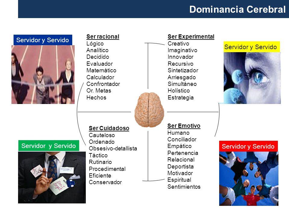 Dominancia Cerebral Servidor y Servido Servidor y Servido