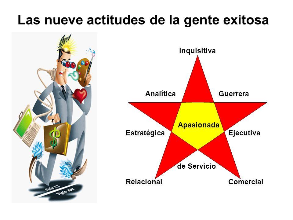 Las nueve actitudes de la gente exitosa