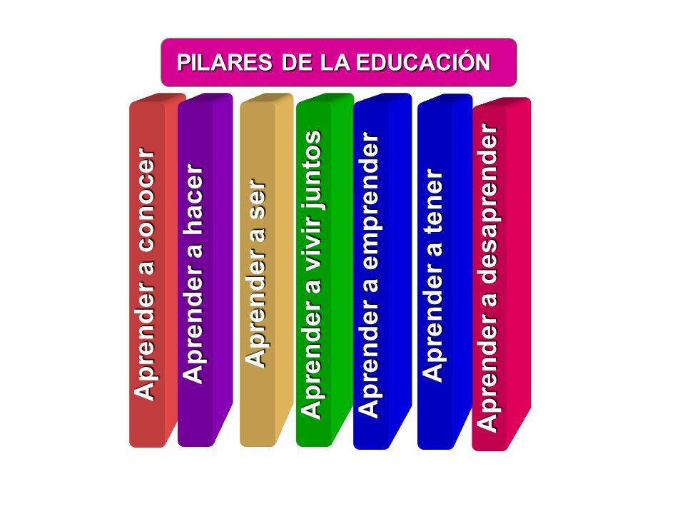 PILARES DE LA EDUCACIÓN Aprender a vivir juntos Aprender a desaprender