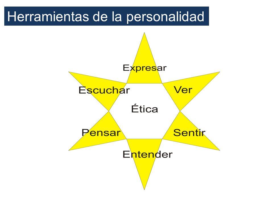 Herramientas de la personalidad