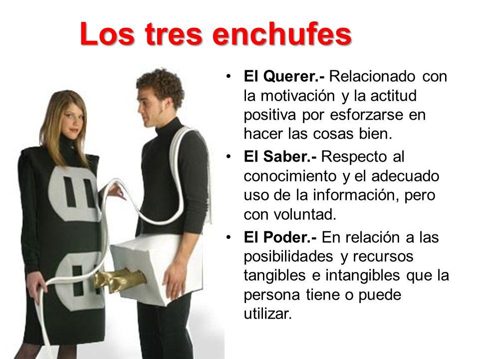 Los tres enchufesEl Querer.- Relacionado con la motivación y la actitud positiva por esforzarse en hacer las cosas bien.