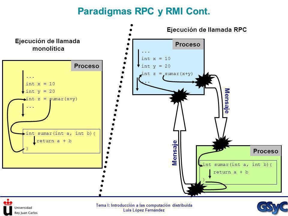 Paradigmas RPC y RMI Cont. Ejecución de llamada RPC