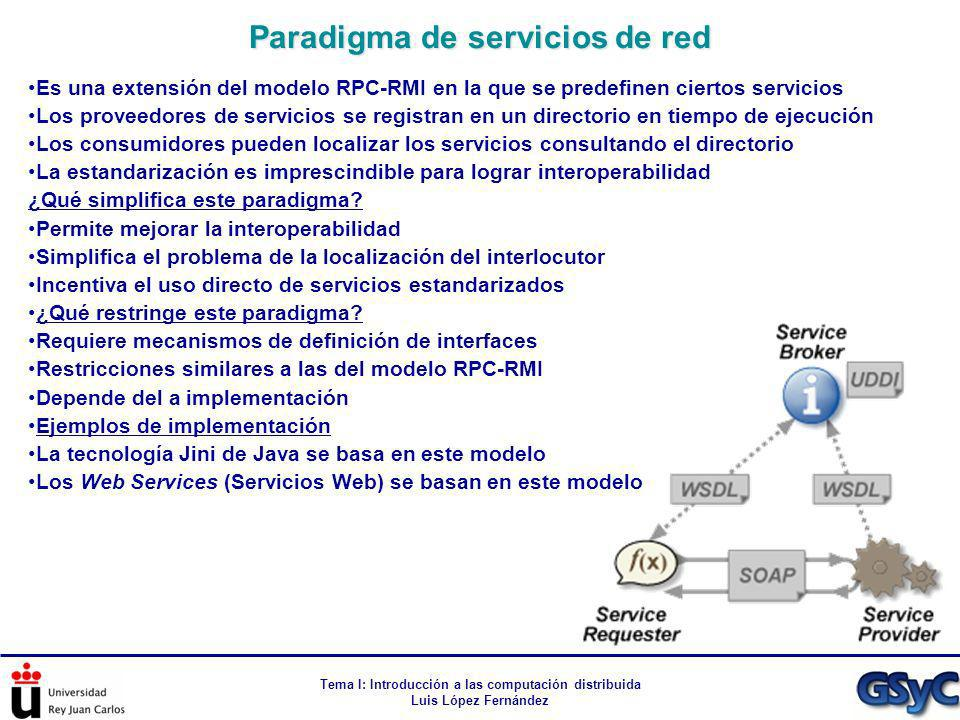 Paradigma de servicios de red
