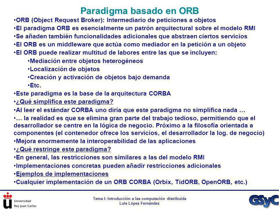 Paradigma basado en ORB