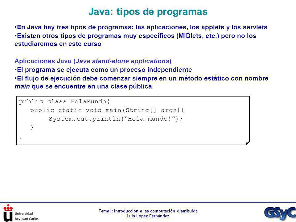 Java: tipos de programas