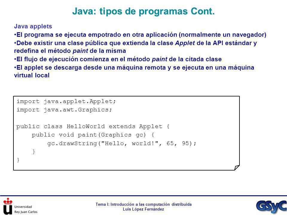 Java: tipos de programas Cont.
