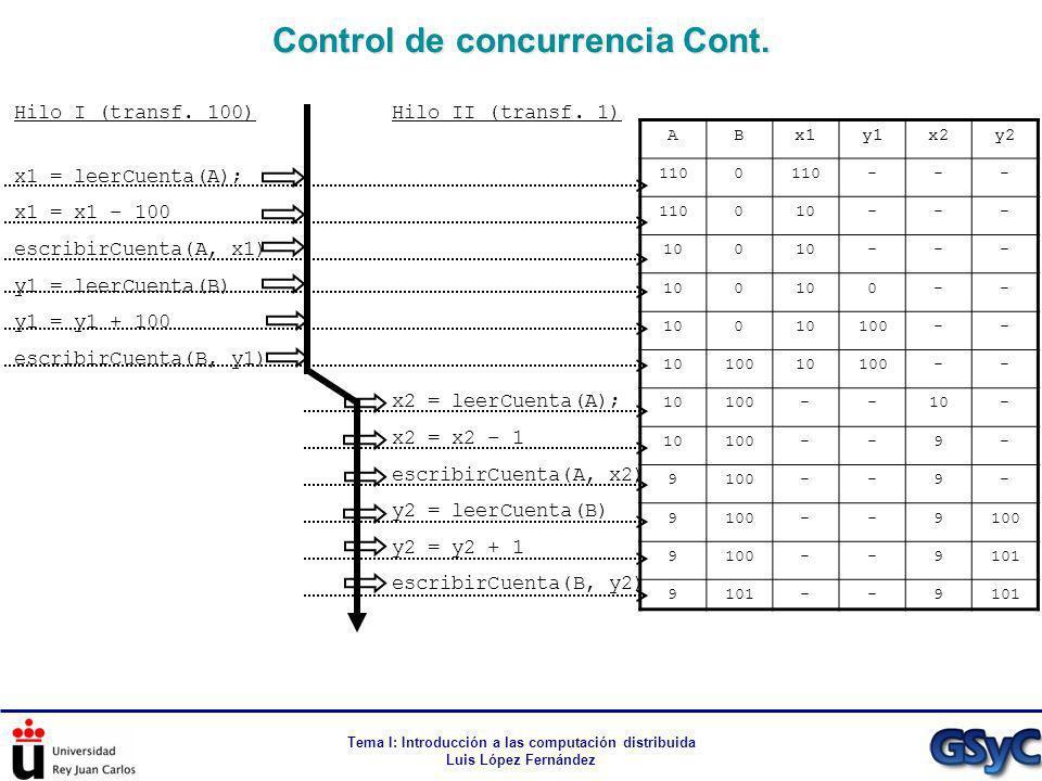Control de concurrencia Cont.