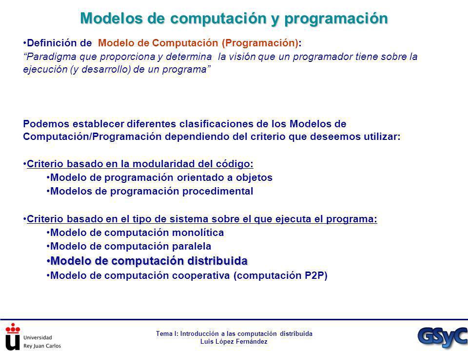Modelos de computación y programación