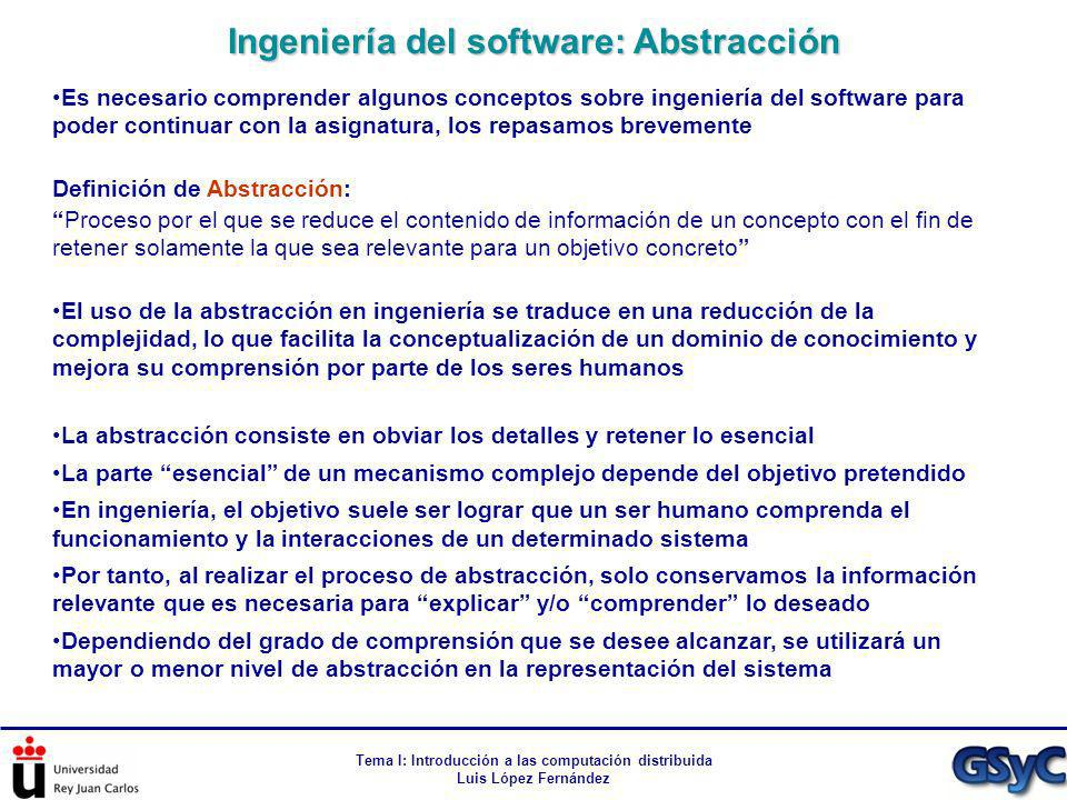 Ingeniería del software: Abstracción